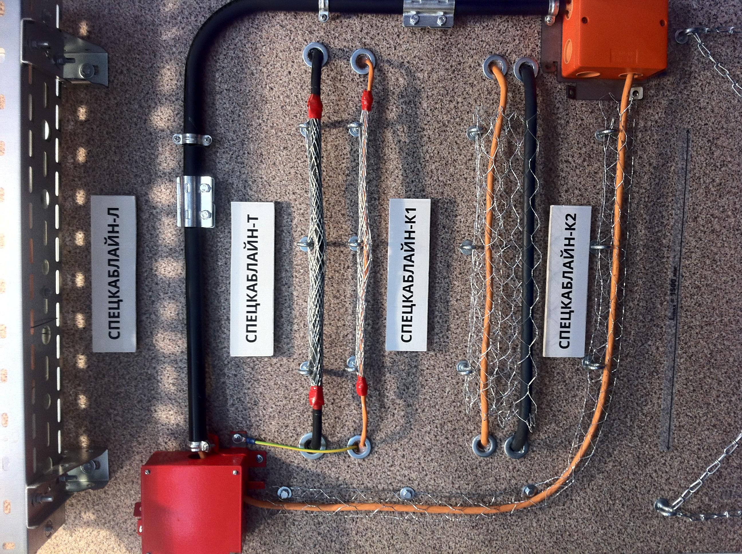 Ognjeodporne kabelske penetracije