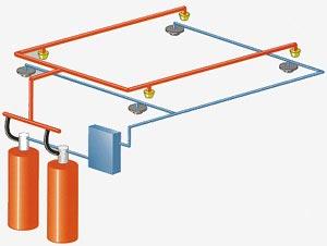 системы газового пожаротушения 4