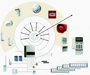 системы радиоканальной сигнализации 1