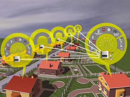 системы радиоканальной сигнализации 3