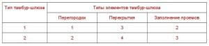 технический регламент о требованиях ПБ 11