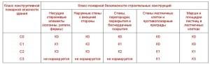 технический регламент о требованиях ПБ 8