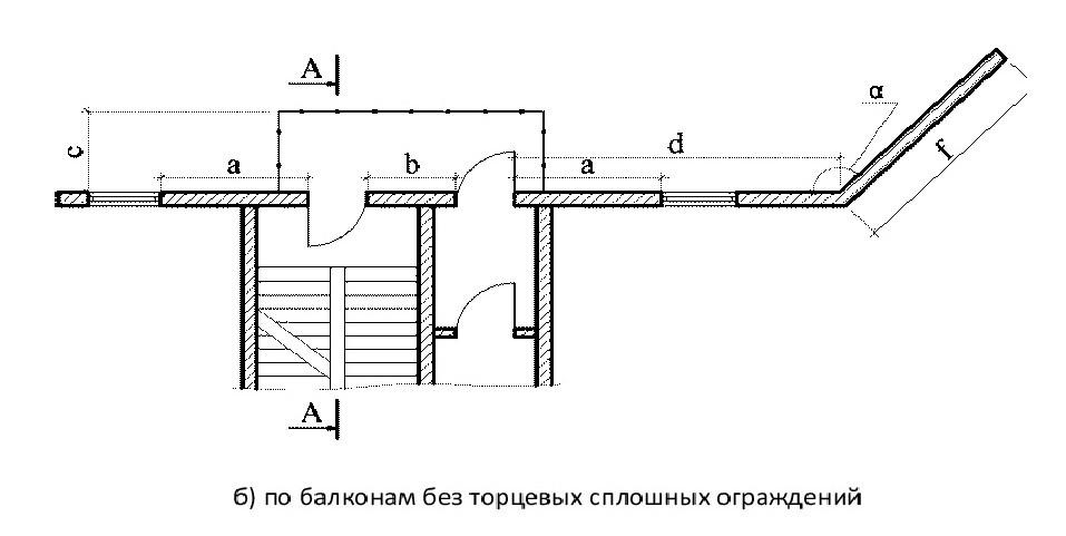 СП 7.13130-2013-2