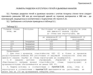 Свод правил 7.13130-2013-2