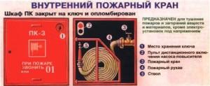 СП 10.13130-2009-4