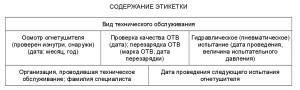СП 9.13130-2009-2