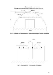 правила проектирования 7