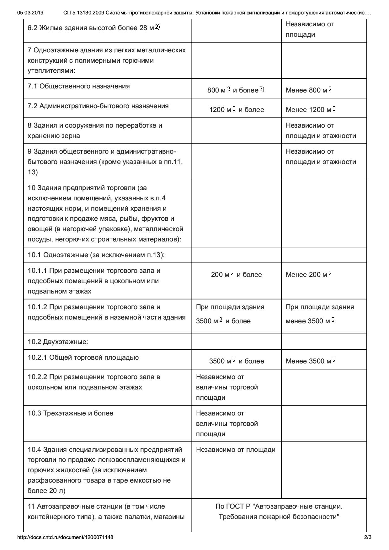косяки в нормативных документах 2