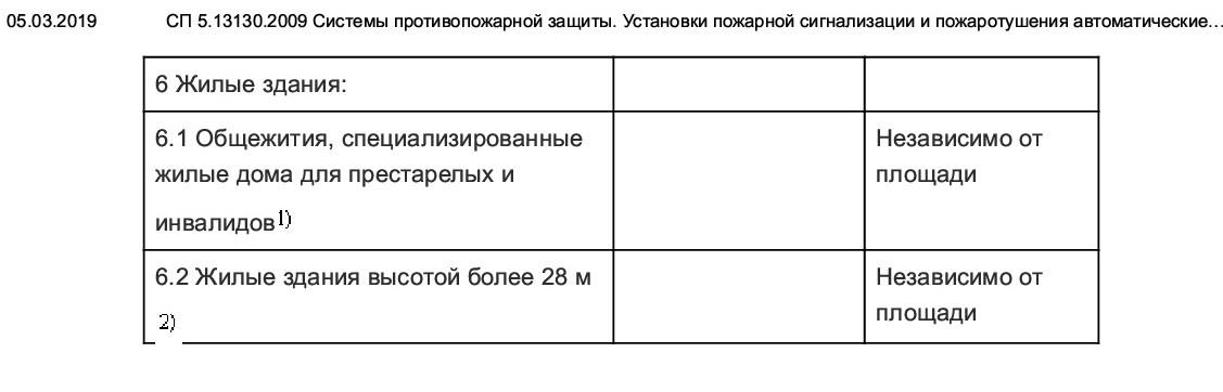 косяки в нормативных документах 4