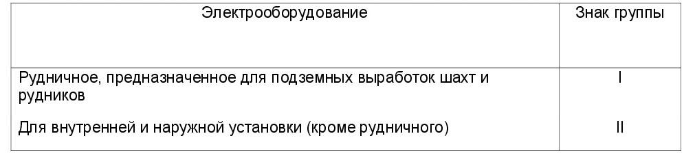 определить тип взрывозащиты 1