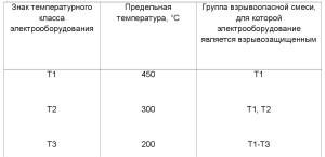определить тип взрывозащиты 3