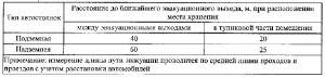 Свод Правил 1.13130-2020 1