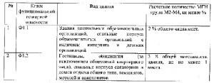 Свод Правил 1.13130-2020 3