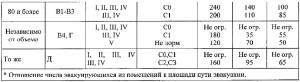 положения СП1.13130-2020 3