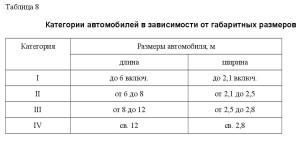 СП 8.13130-2020 8
