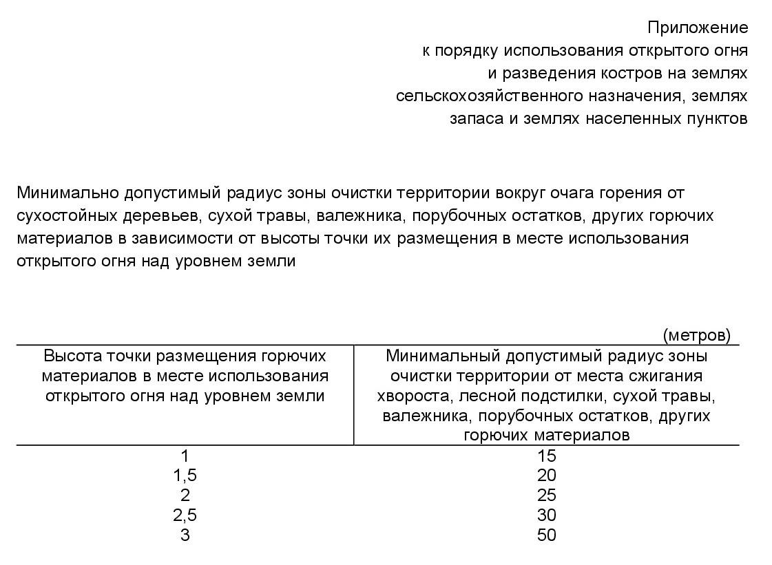 анализ ППР РФ 2020 г. 5