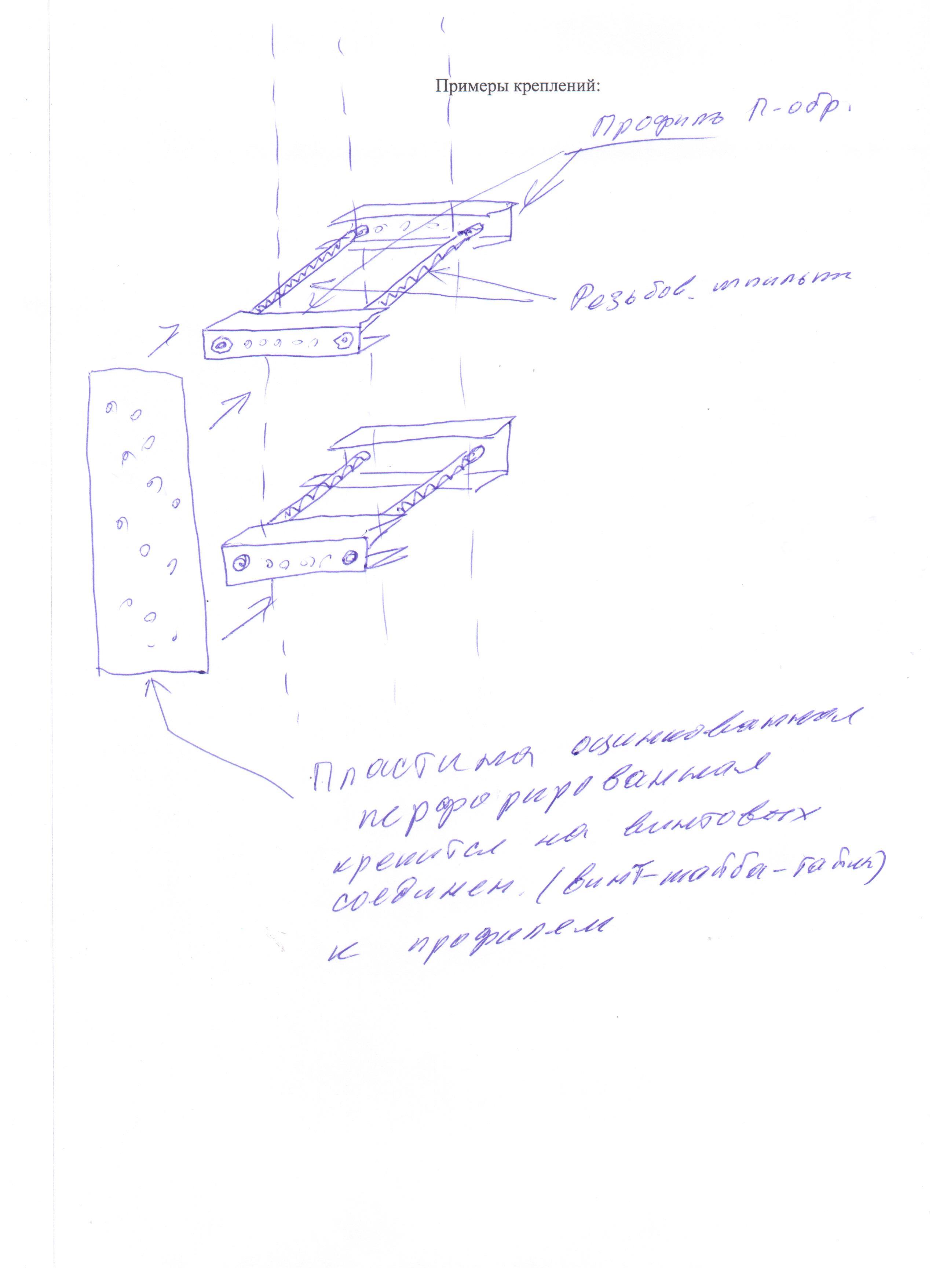 проектировщик обязан шевелить мозгами 1