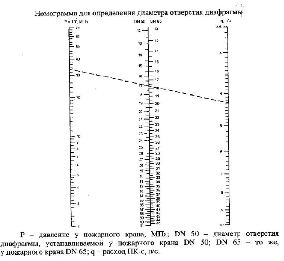 СП10.13130-2020 12