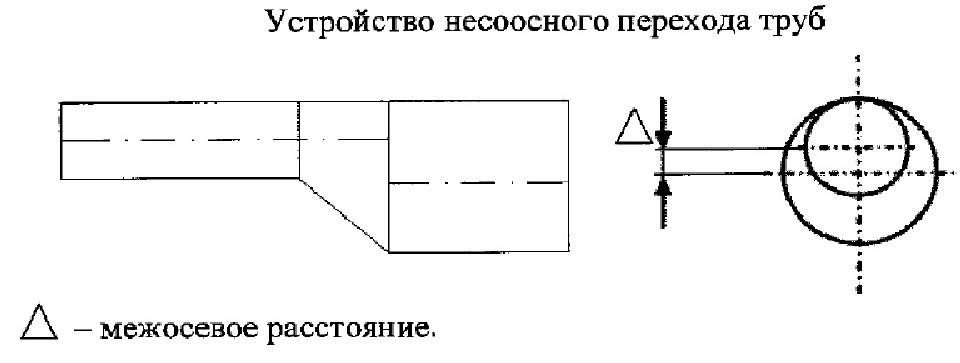 СП10.13130-2020 9