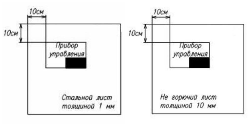 разъяснения по СП484.1311500.2020 1