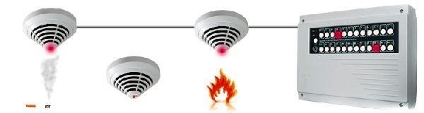 побудительная сигнализация для системы пожаротушения 5
