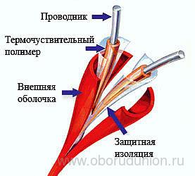 термокабель 8
