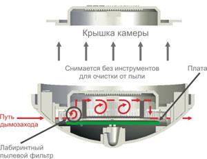 pozharnyj-izveshhatel-ip-212-90