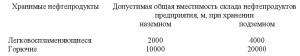нормативный документ СП4.13130-2013 .9