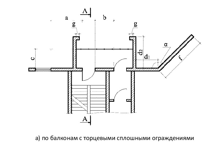 СП 7.13130-2013-1