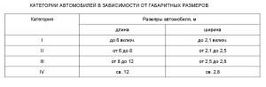 СП 8.13130.2009.8