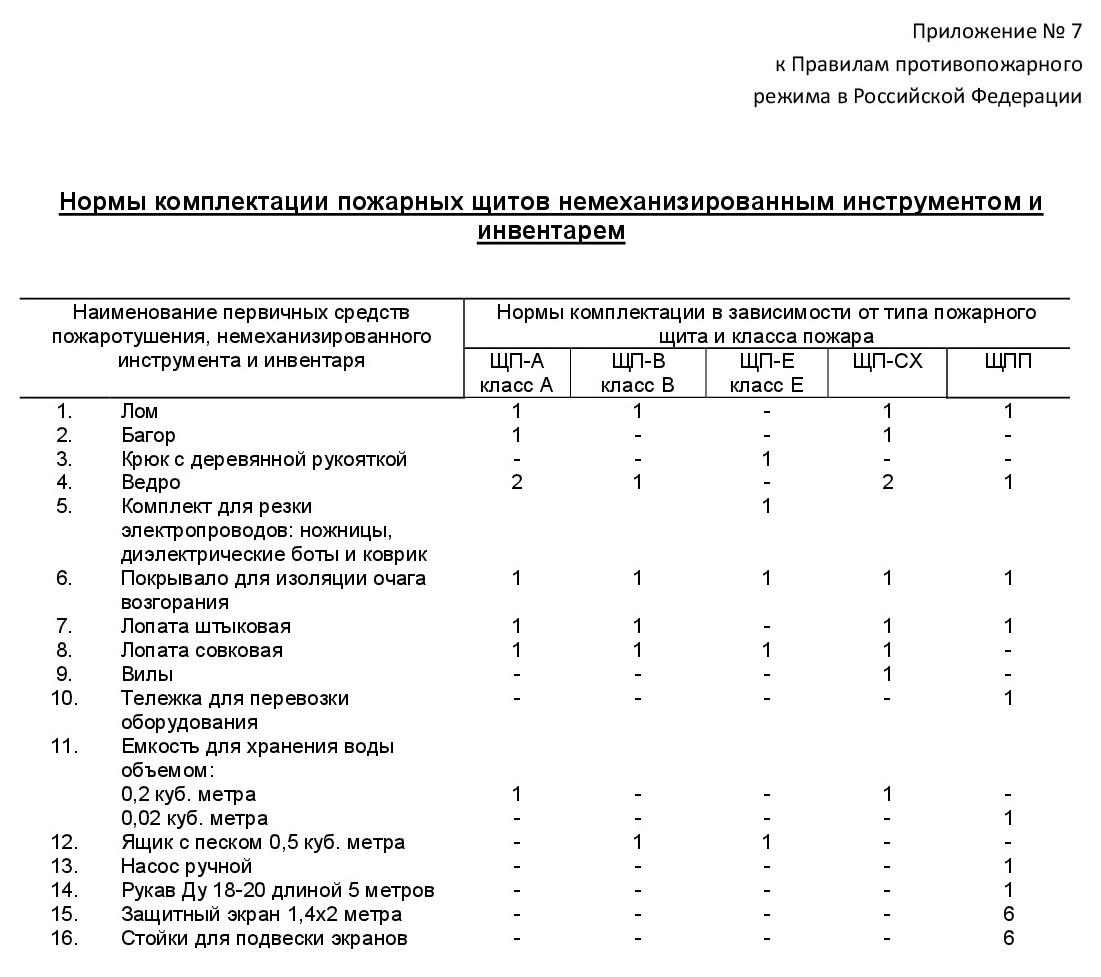 анализ ППР РФ 2020 г. 8