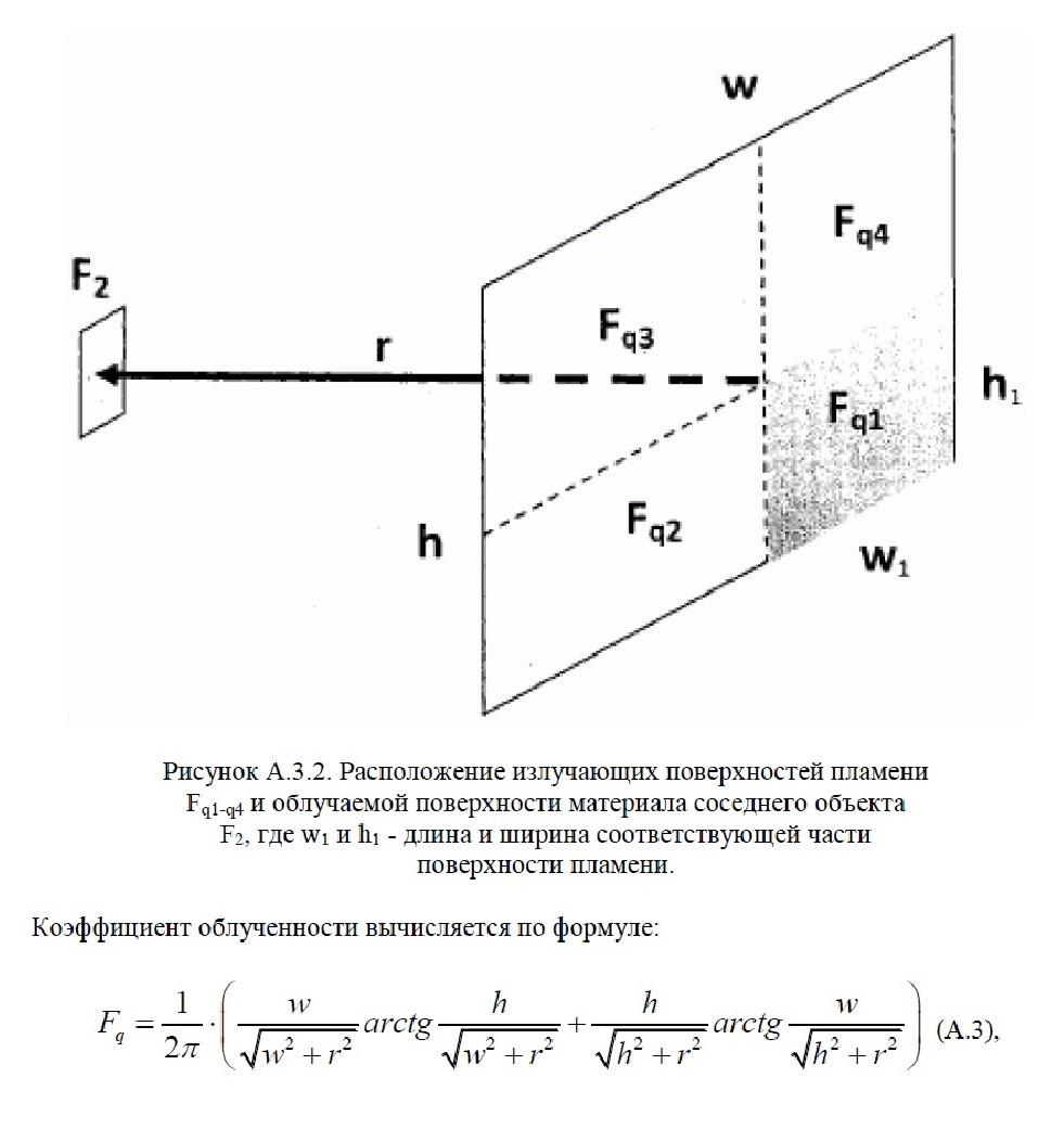 положения СП 4.13130-2020 9