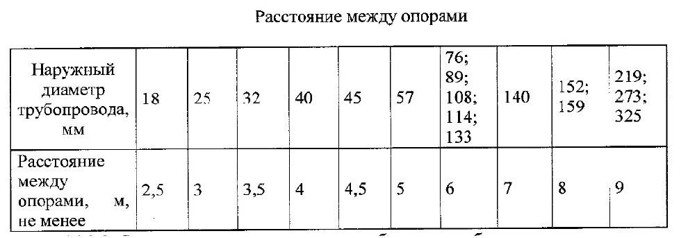 СП10.13130-2020 10