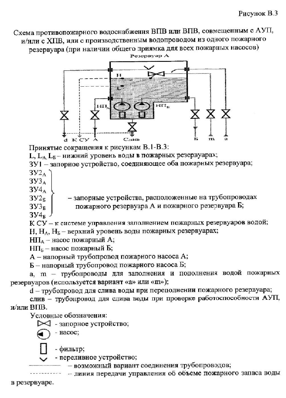 СП10.13130-2020 14