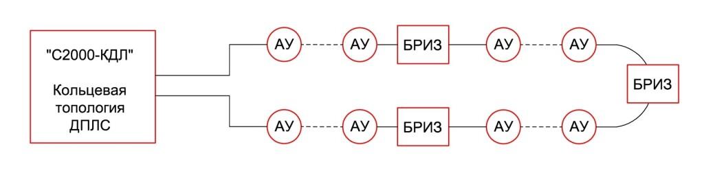 элементарные правила монтажа СПЗ 3