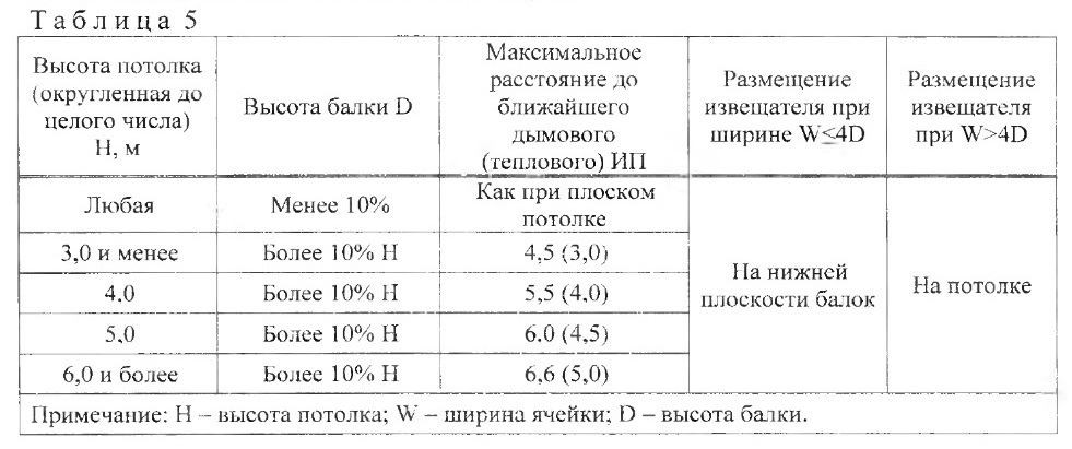 монтаж точечных ИП 2