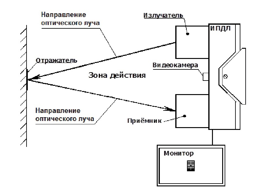 ИПДЛ нормы монтажа 2
