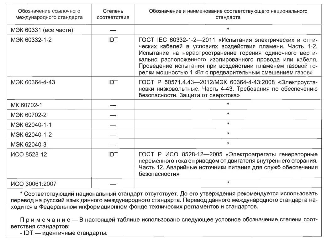 ГОСТ Р 50571.5.56-2013 3