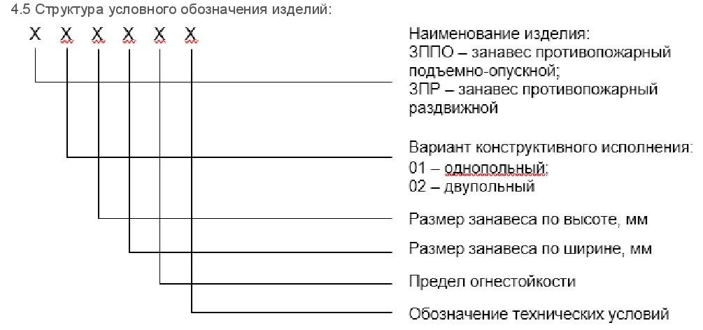 ГОСТ Р 59640-2021