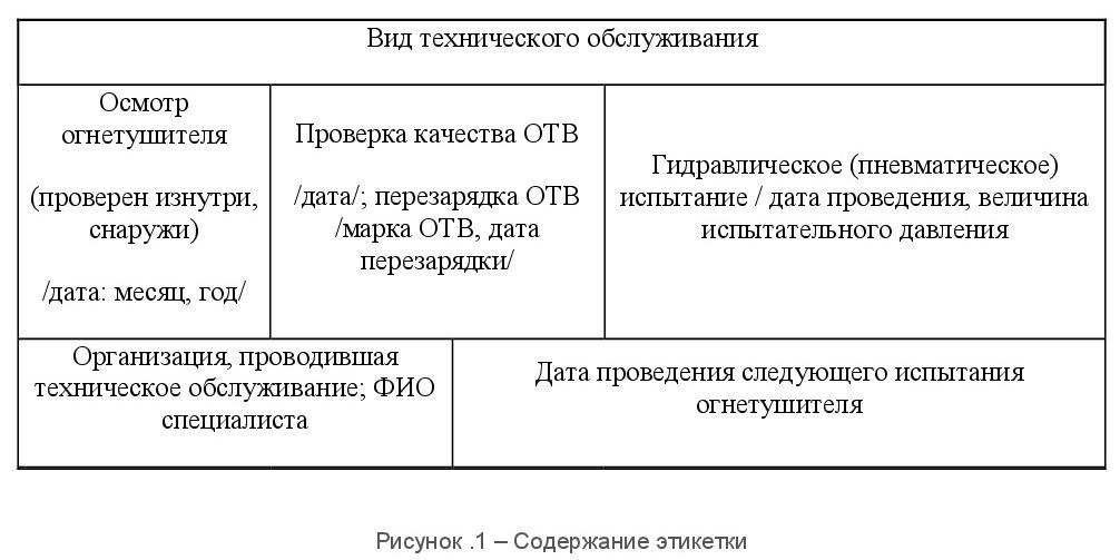 ГОСТ Р 59641-2021