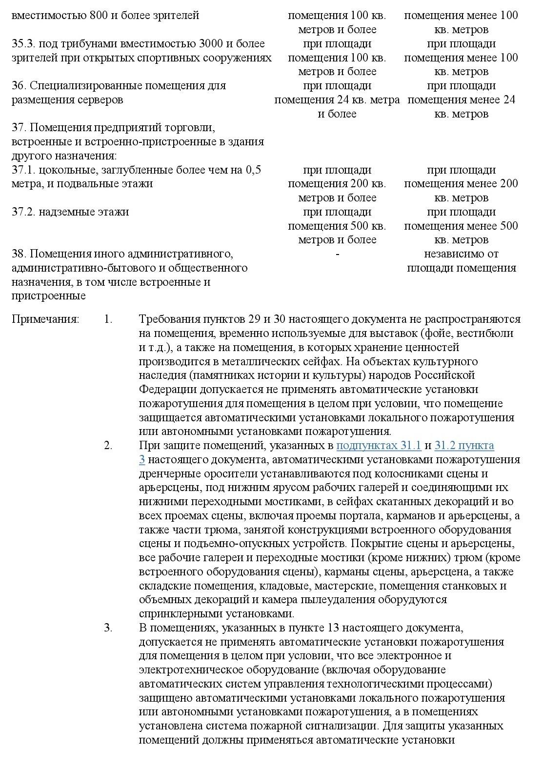 Постановление Правительства от 01.09.2021 №1464 10