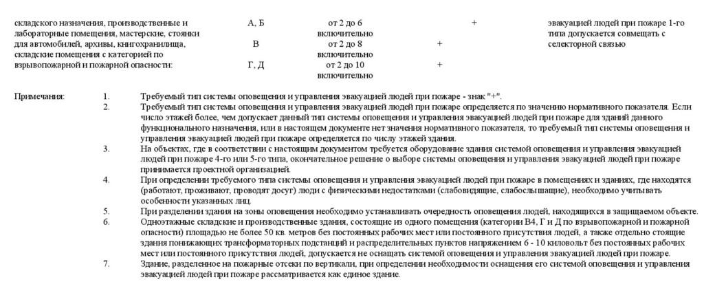 Постановление Правительства от 01.09.2021 №1464 16